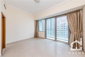 Penthouses for Sale in Rimal 2